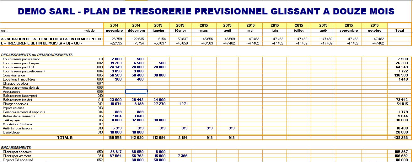 TurboTresoFenetre12m